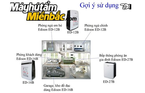 may hut am edison ed-12b(12lit/ngay) hinh 7