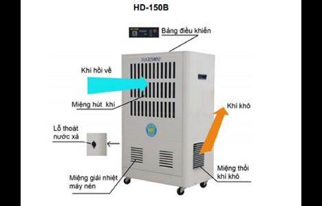 may hut am cong nghiep harison hd-150b(150lit/ngay) hinh 2