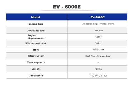 be pha ev-6000e hinh 2