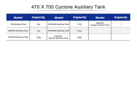 cyclone tank hinh 2