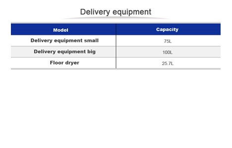 delivery equipment hinh 2