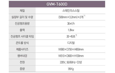 may dong goi chan khong grand woosung gvm-t600d hinh 2