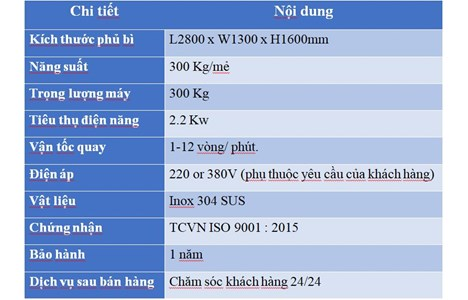 may tron phu gia 2 canh xoan 700 lit hinh 2