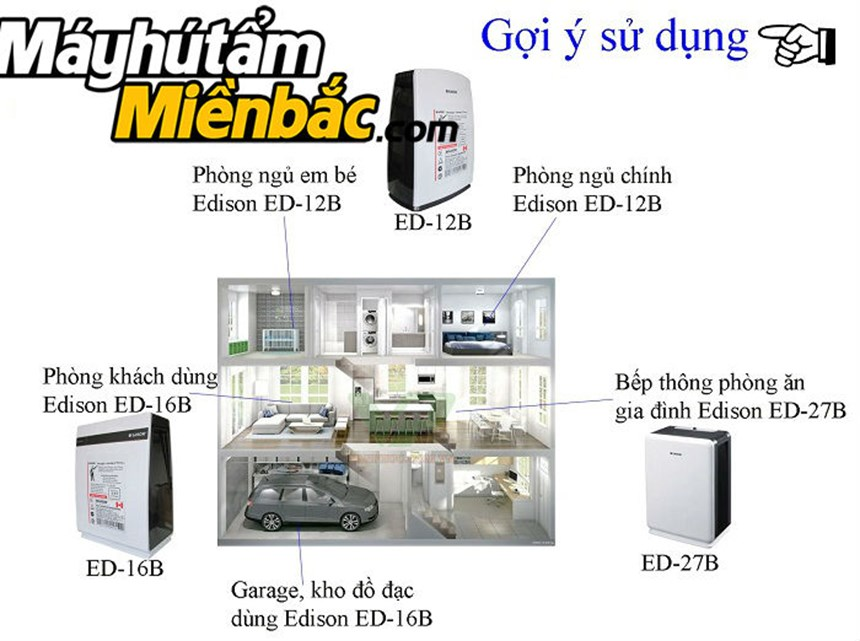 may hut am edison ed-12b(12lit/ngay) hinh 5