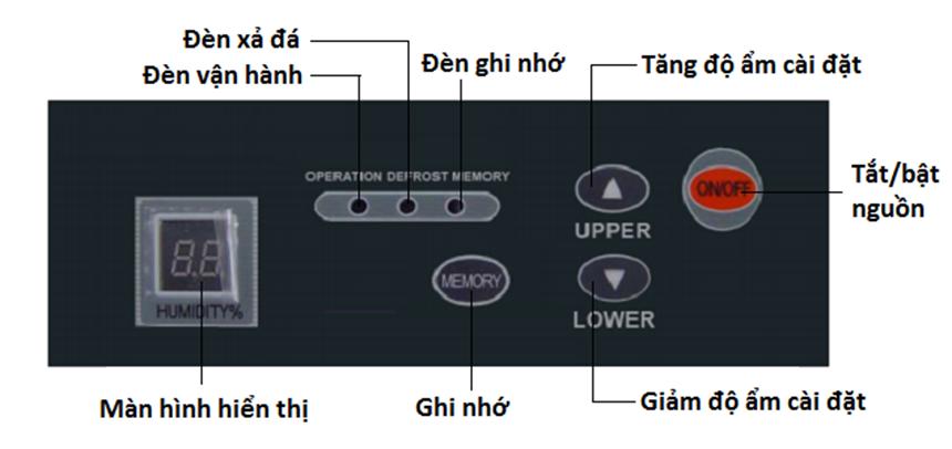 may hut am cong nghiep harison hd-192ps(192l/24h) hinh 2