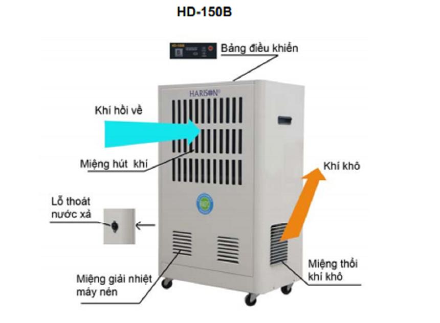 may hut am cong nghiep harison hd-150b(150lit/ngay) hinh 0