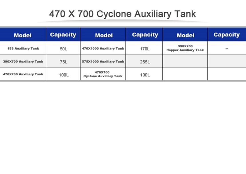 cyclone tank hinh 0