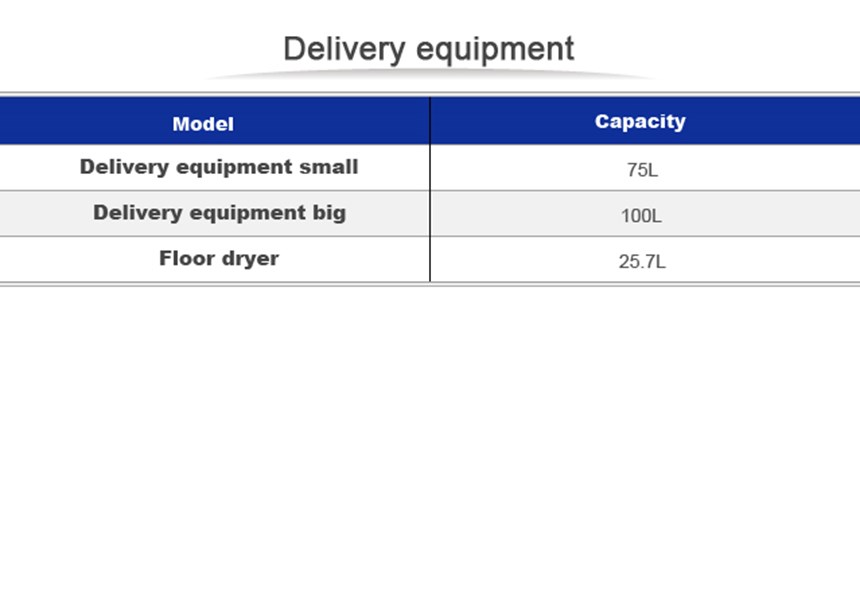 delivery equipment hinh 0