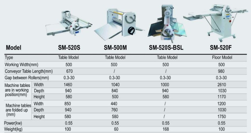 may can bot sinmag sm-520s bsl hinh 0