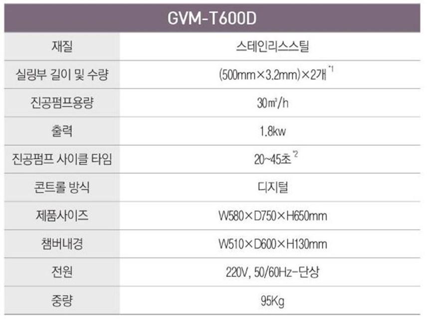 may dong goi chan khong grand woosung gvm-t600d hinh 0
