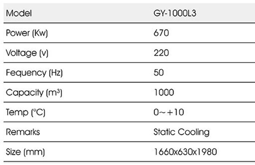 tu mat trung bay 3 canh okasu gy-1000l3 hinh 0