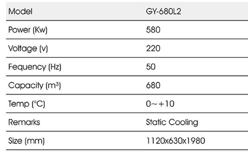 tu mat trung bay 2 canh okasu gy-680l2 hinh 0