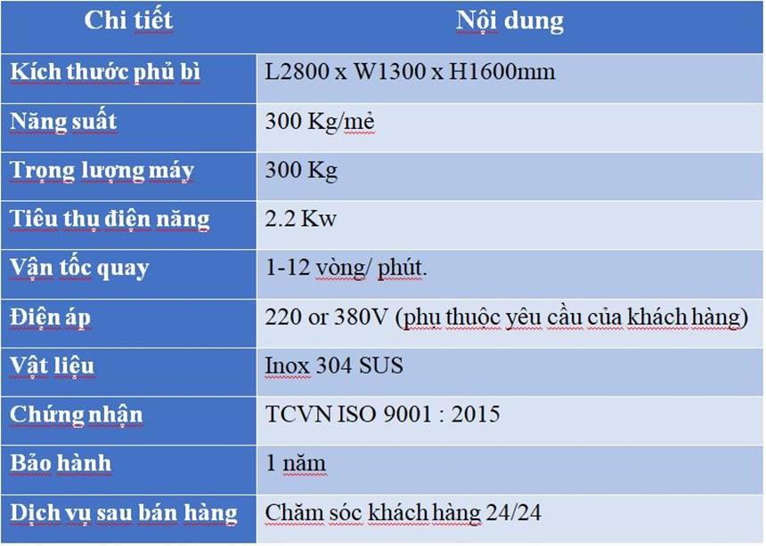 may tron phu gia 2 canh xoan 700 lit hinh 0